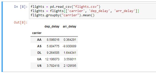 pandas: Python data analysis library · Teach Data Science